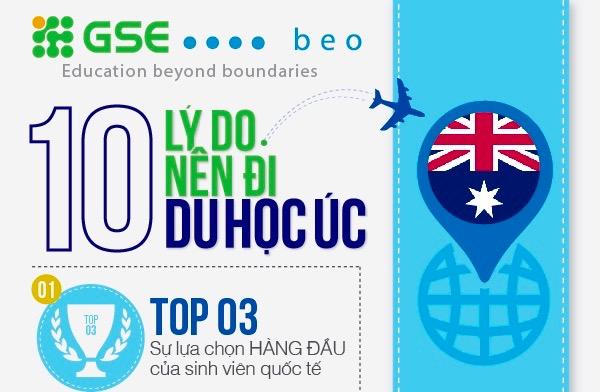 [InfoGraphic] 10 lý do nên đi du học Úc ngay trong năm 2016