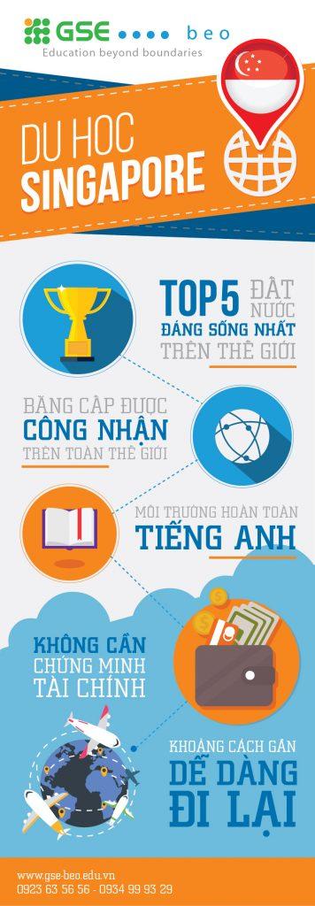 infographic Singapore-01