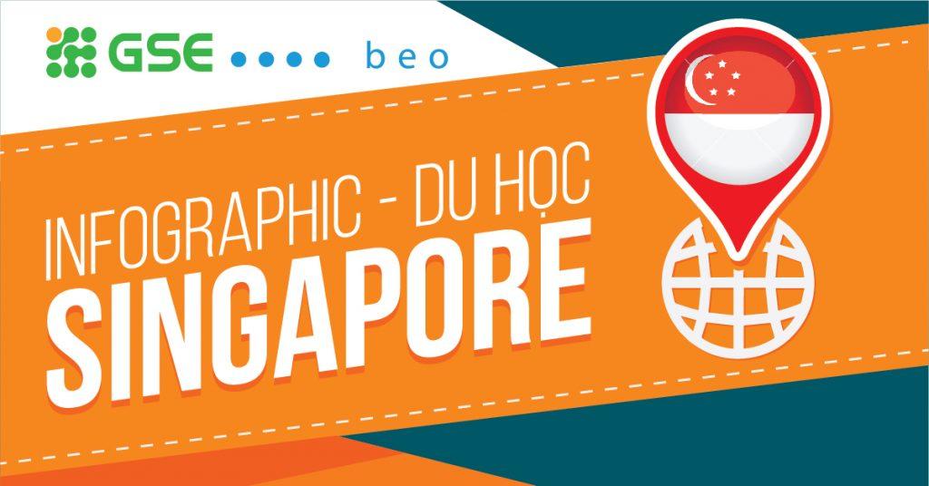 [InfoGraphic] Vì sao du học Singapore là lựa chọn hàng đầu cho sinh viên Việt Nam?